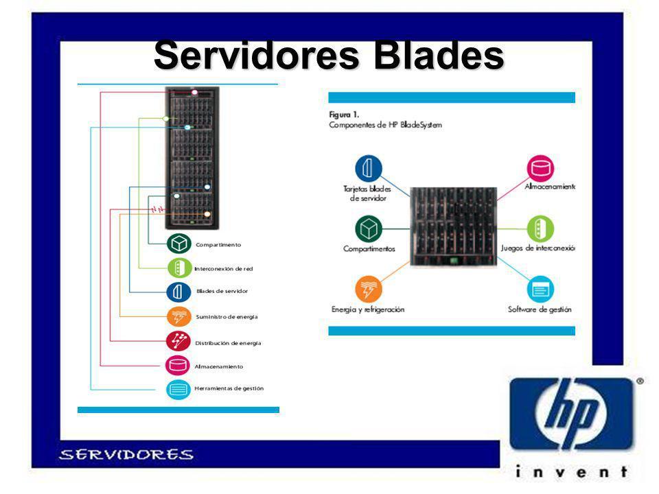 Servidores Blades