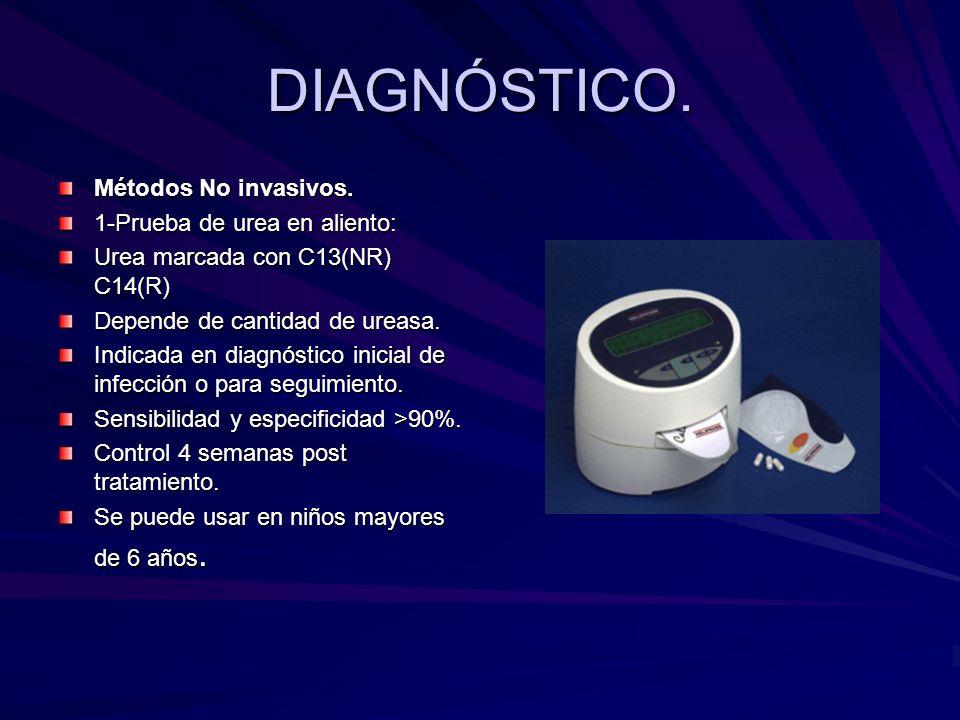 DIAGNÓSTICO. Métodos No invasivos. 1-Prueba de urea en aliento: Urea marcada con C13(NR) C14(R) Depende de cantidad de ureasa. Indicada en diagnóstico
