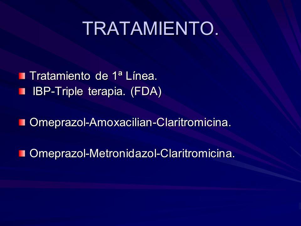 TRATAMIENTO. Tratamiento de 1ª Línea. IBP-Triple terapia. (FDA) IBP-Triple terapia. (FDA)Omeprazol-Amoxacilian-Claritromicina.Omeprazol-Metronidazol-C