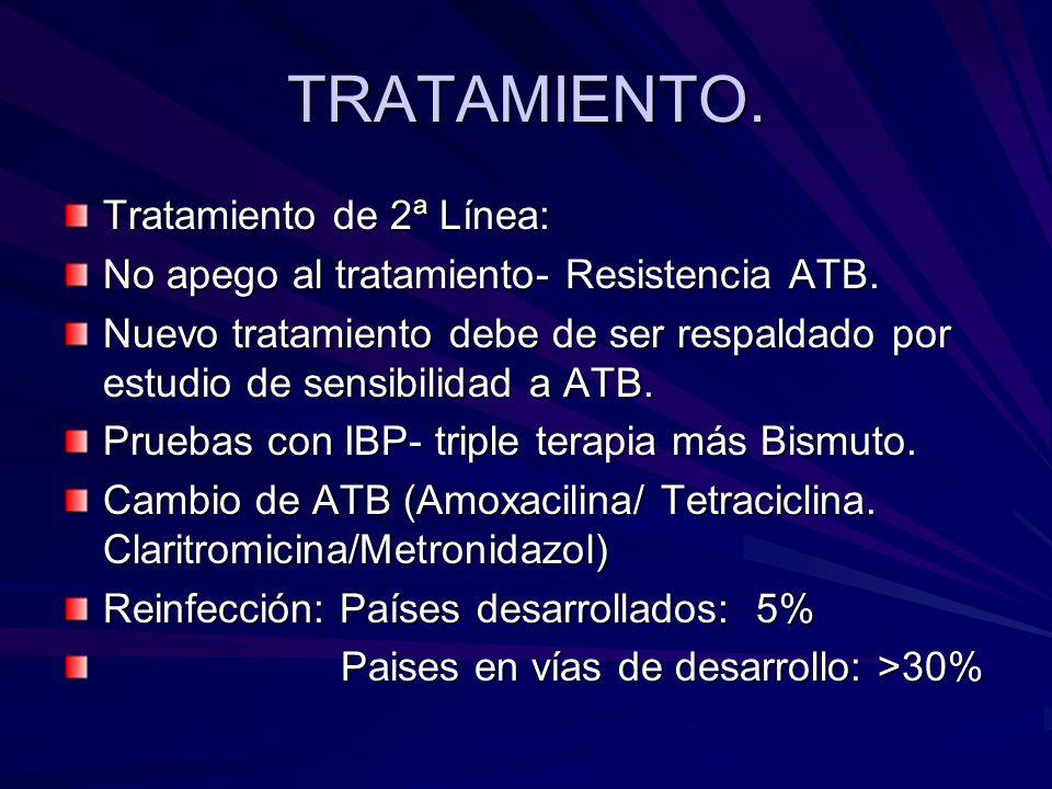 TRATAMIENTO. Tratamiento de 2ª Línea: No apego al tratamiento- Resistencia ATB. Nuevo tratamiento debe de ser respaldado por estudio de sensibilidad a
