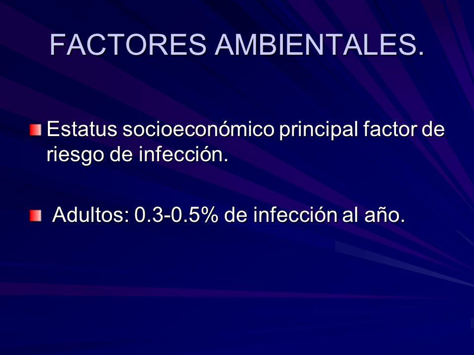 FACTORES AMBIENTALES. Estatus socioeconómico principal factor de riesgo de infección. Adultos: 0.3-0.5% de infección al año. Adultos: 0.3-0.5% de infe