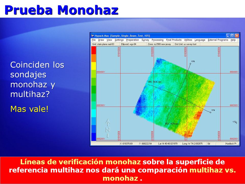 Prueba Monohaz Líneas de verificación monohaz sobre la superficie de referencia multihaz nos dará una comparación multihaz vs. monohaz. Coinciden los