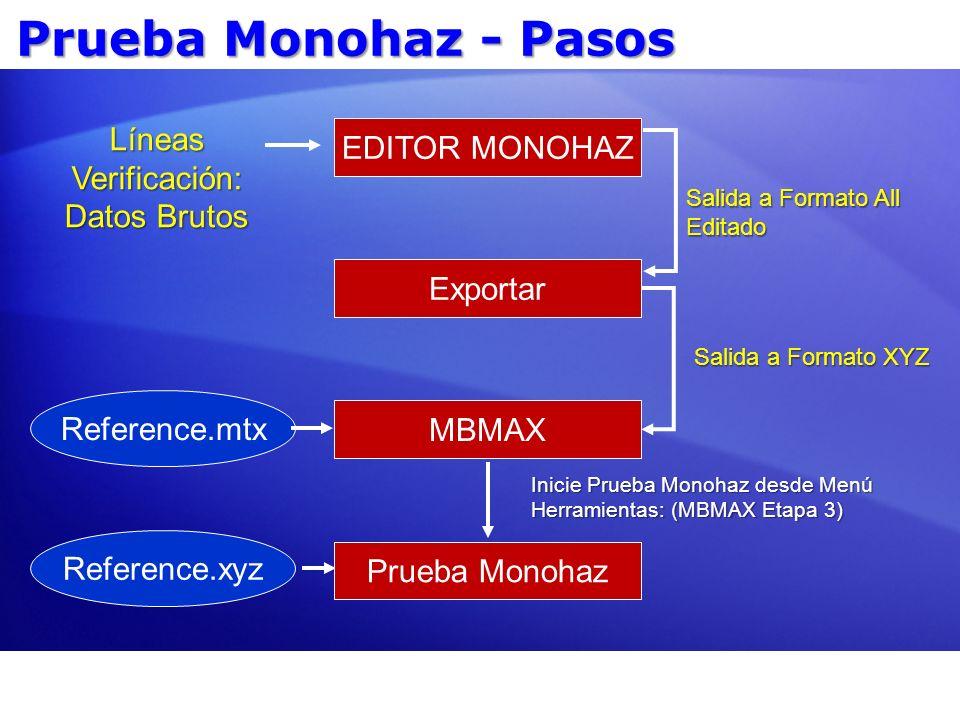 Prueba Monohaz - Pasos EDITOR MONOHAZ Exportar MBMAX Líneas Verificación: Datos Brutos Salida a Formato All Editado Salida a Formato XYZ Reference.xyz