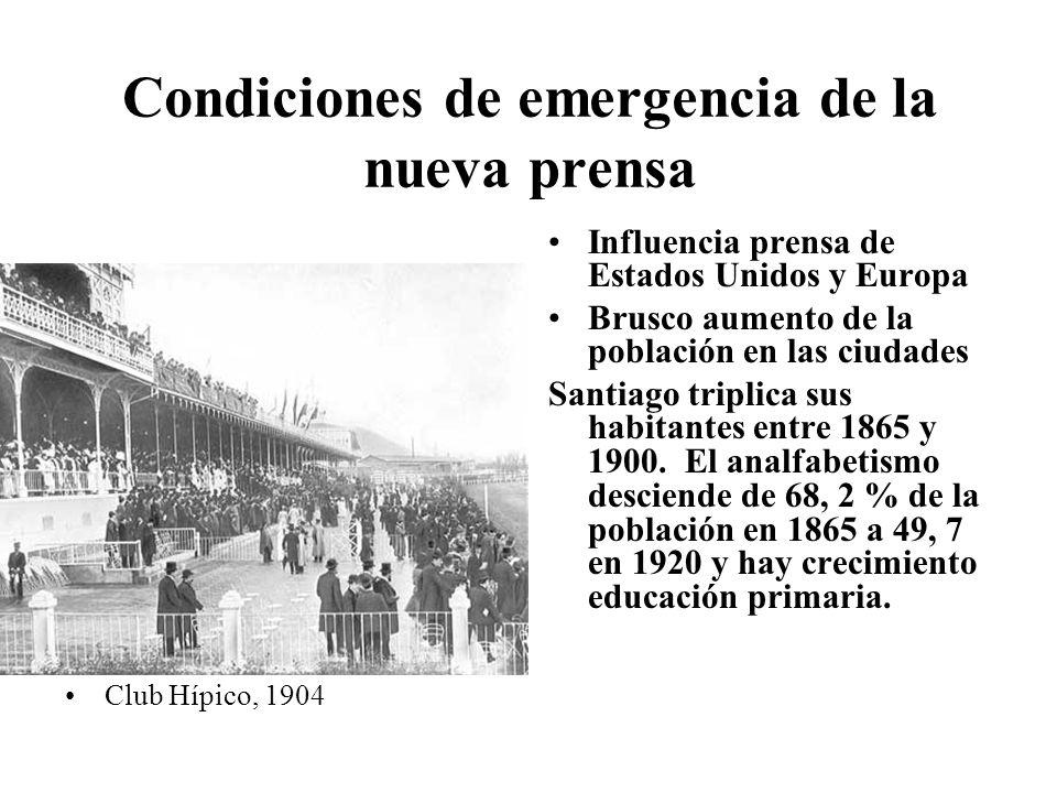 Condiciones de emergencia de la nueva prensa Club Hípico, 1904 Influencia prensa de Estados Unidos y Europa Brusco aumento de la población en las ciud