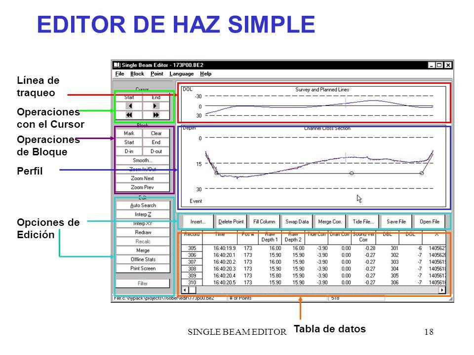 SINGLE BEAM EDITOR18 EDITOR DE HAZ SIMPLE Línea de traqueo Perfil Tabla de datos Operaciones con el Cursor Operaciones de Bloque Opciones de Edición