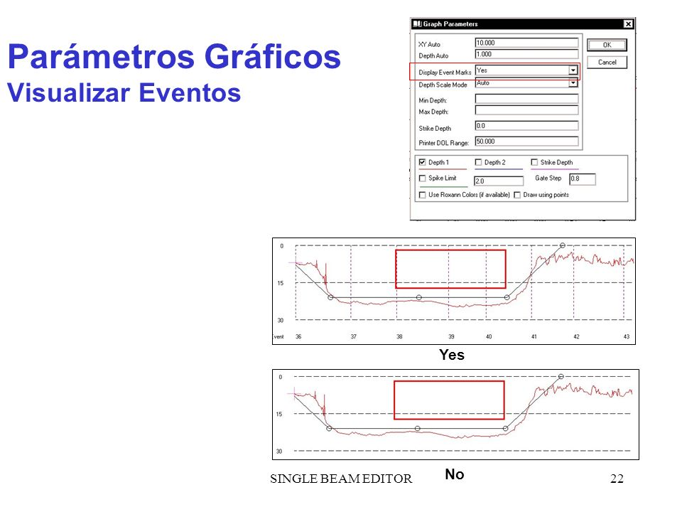 SINGLE BEAM EDITOR22 Parámetros Gráficos Visualizar Eventos Yes No