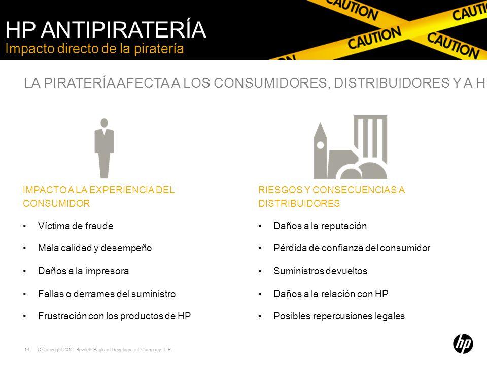 © Copyright 2011 Hewlett-Packard Development Company, L.P. 14 Impacto directo de la piratería HP ANTIPIRATERÍA IMPACTO A LA EXPERIENCIA DEL CONSUMIDOR