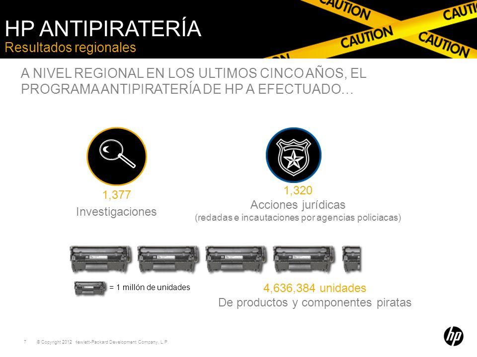 © Copyright 2011 Hewlett-Packard Development Company, L.P. 7 Resultados regionales HP ANTIPIRATERÍA 4,636,384 unidades De productos y componentes pira
