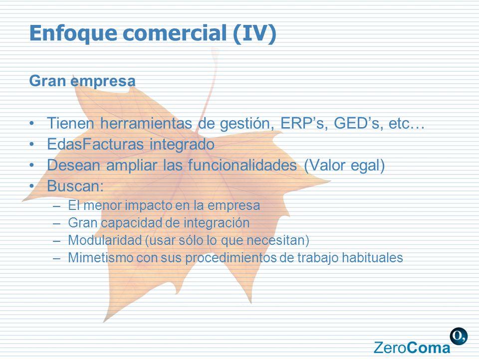 Enfoque comercial (IV) Gran empresa Tienen herramientas de gestión, ERPs, GEDs, etc… EdasFacturas integrado Desean ampliar las funcionalidades (Valor