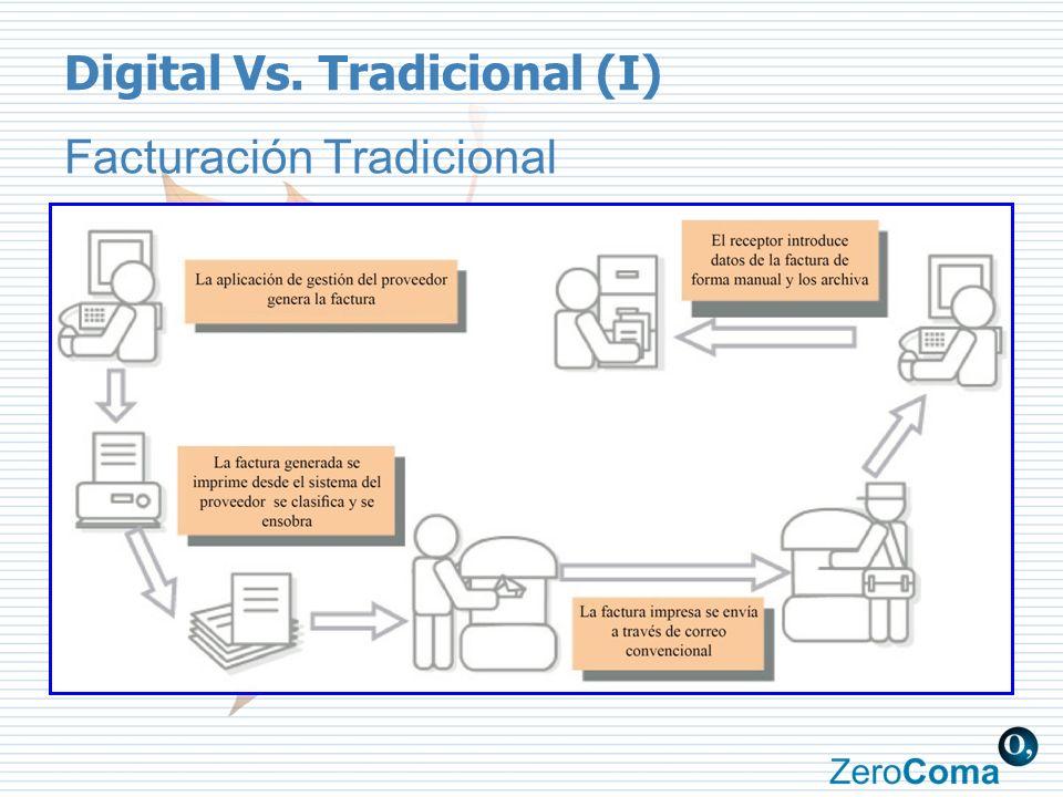 Digital Vs. Tradicional (I) Facturación Tradicional