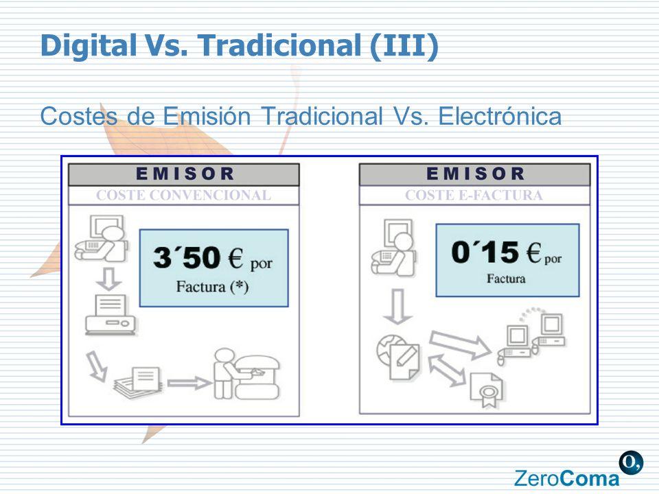 Digital Vs. Tradicional (III) Costes de Emisión Tradicional Vs. Electrónica