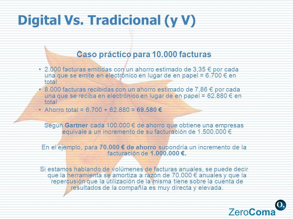 Digital Vs. Tradicional (y V) Caso práctico para 10.000 facturas 2.000 facturas emitidas con un ahorro estimado de 3,35 por cada una que se emite en e