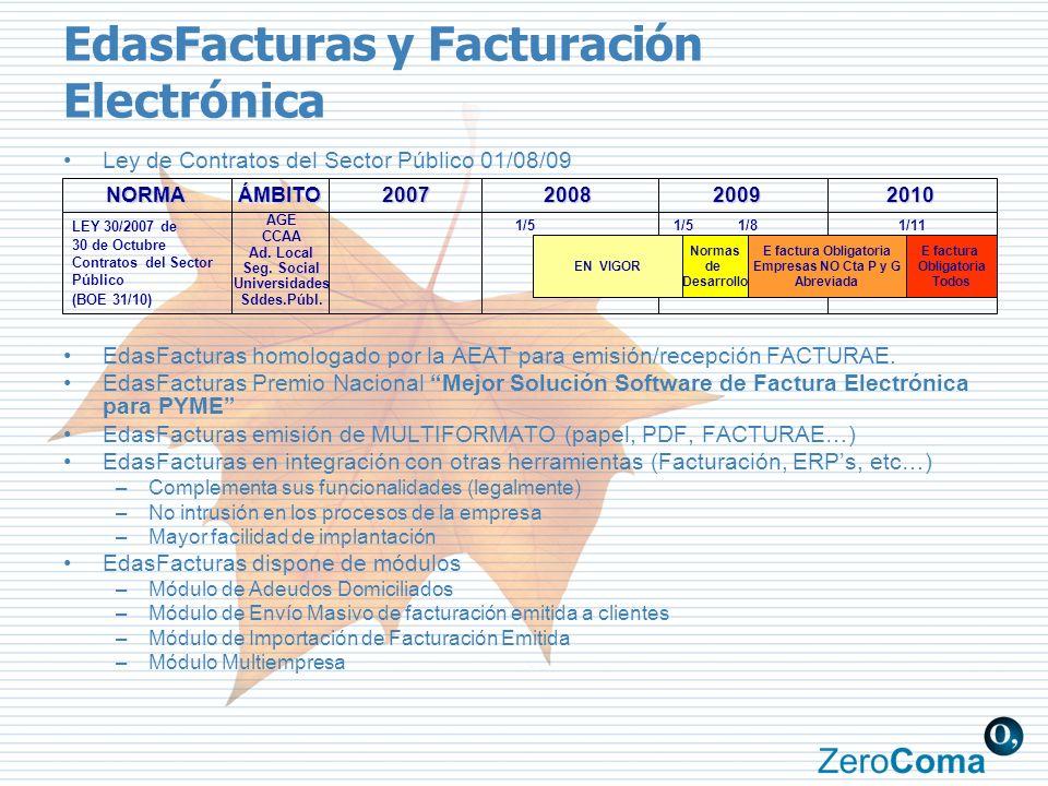 EdasFacturas y Facturación Electrónica Ley de Contratos del Sector Público 01/08/09 EdasFacturas homologado por la AEAT para emisión/recepción FACTURA