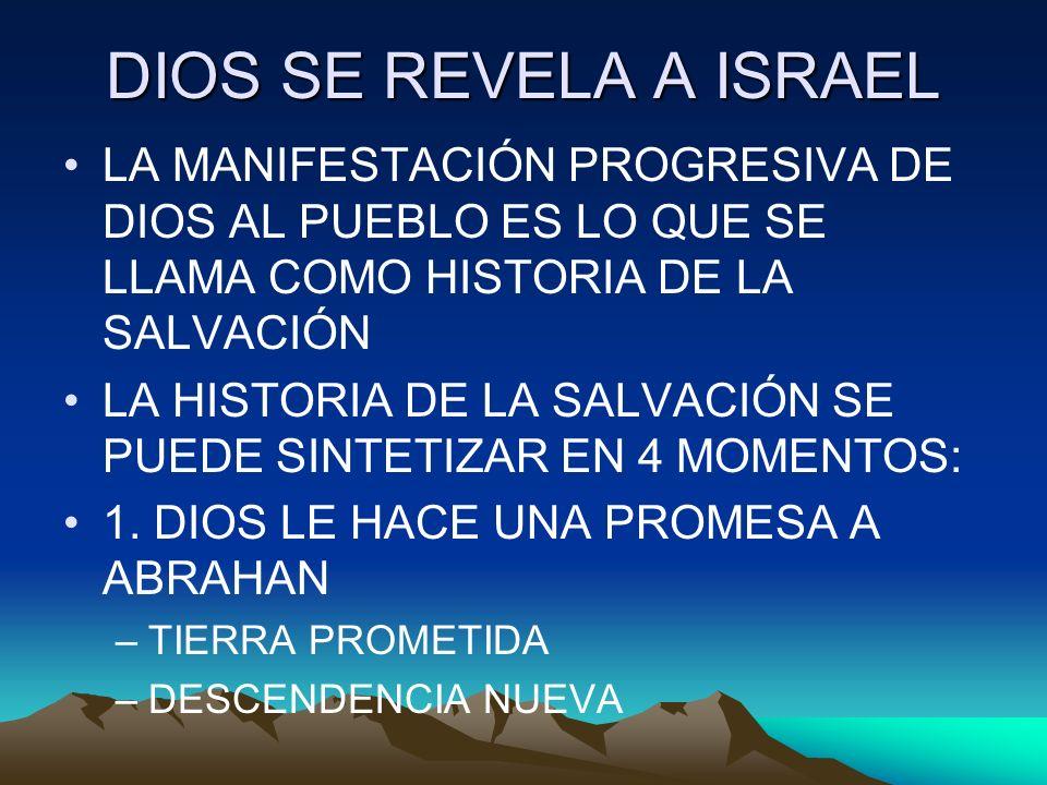 DIOS SE REVELA A ISRAEL LA MANIFESTACIÓN PROGRESIVA DE DIOS AL PUEBLO ES LO QUE SE LLAMA COMO HISTORIA DE LA SALVACIÓN LA HISTORIA DE LA SALVACIÓN SE