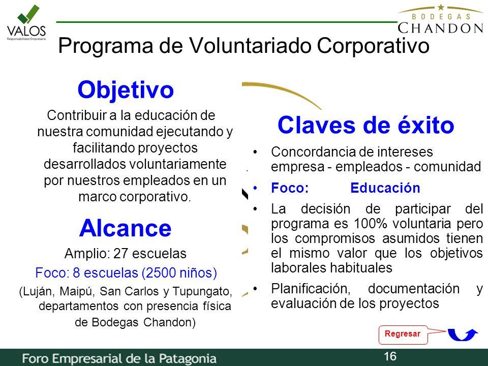 16 Objetivo Contribuir a la educación de nuestra comunidad ejecutando y facilitando proyectos desarrollados voluntariamente por nuestros empleados en