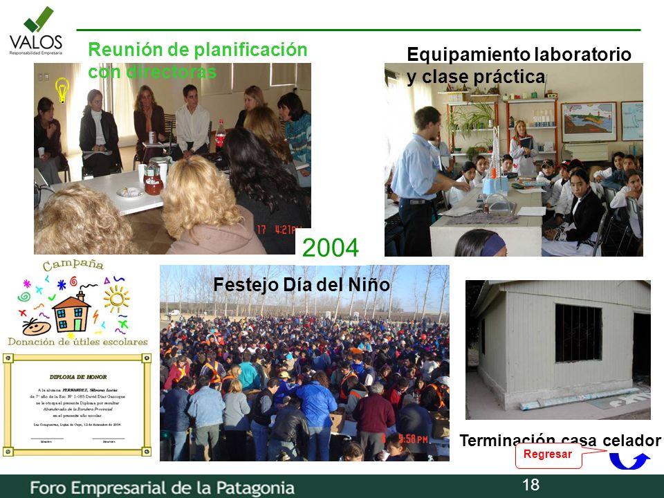 18 Equipamiento laboratorio y clase práctica Reunión de planificación con directoras Terminación casa celador Festejo Día del Niño 2004 Regresar