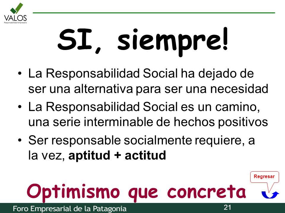 21 SI, siempre! La Responsabilidad Social ha dejado de ser una alternativa para ser una necesidad La Responsabilidad Social es un camino, una serie in