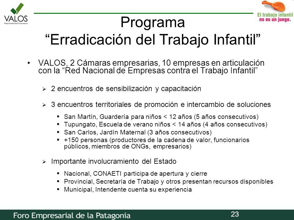 23 Programa Erradicación del Trabajo Infantil VALOS, 2 Cámaras empresarias, 10 empresas en articulación con la Red Nacional de Empresas contra el Trab