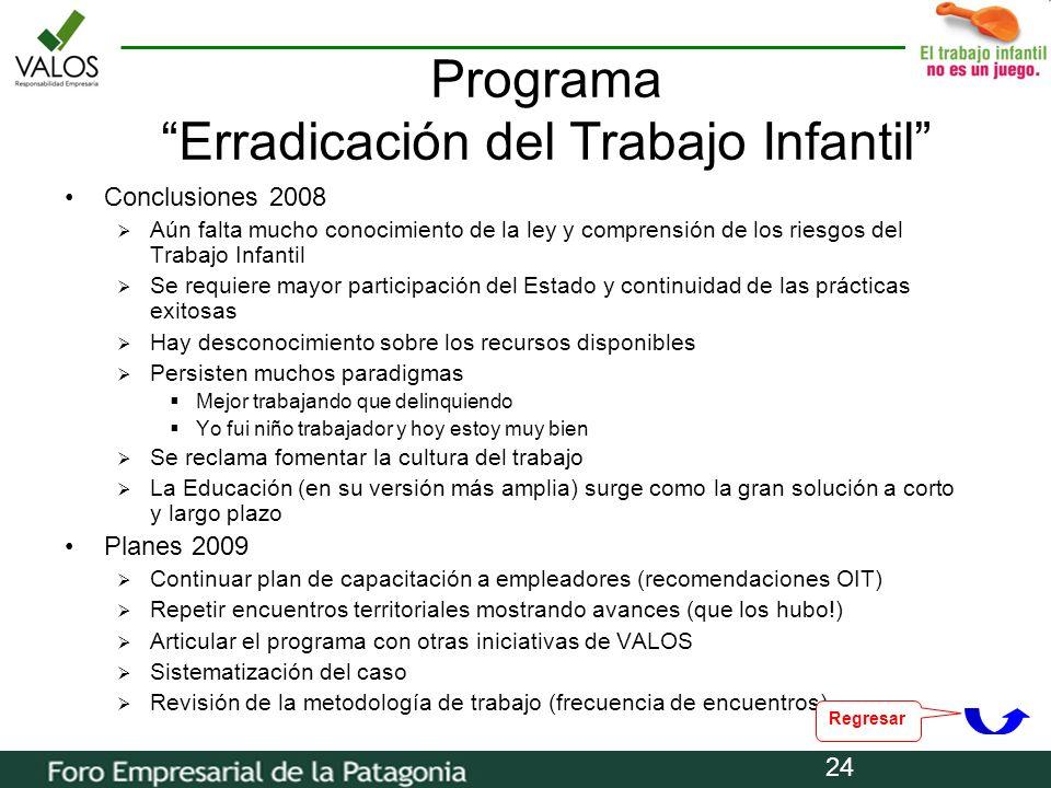 24 Programa Erradicación del Trabajo Infantil Conclusiones 2008 Aún falta mucho conocimiento de la ley y comprensión de los riesgos del Trabajo Infant