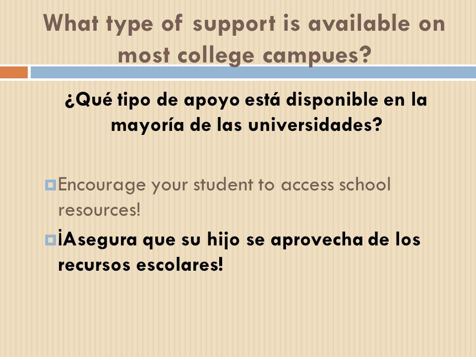 What type of support is available on most college campues? ¿Qué tipo de apoyo está disponible en la mayoría de las universidades? Encourage your stude