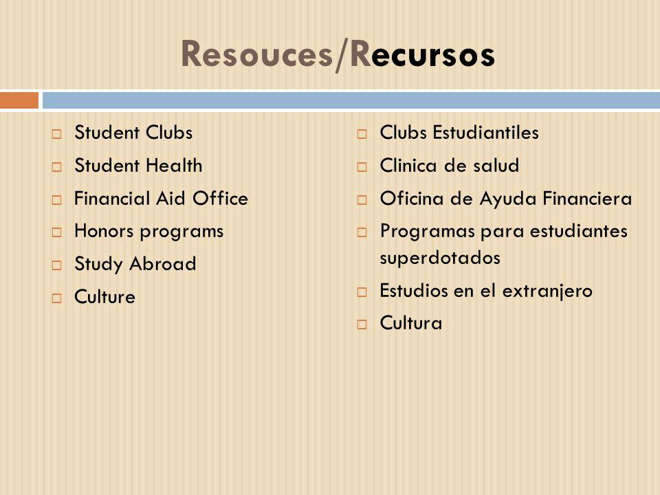 Resouces/Recursos Student Clubs Student Health Financial Aid Office Honors programs Study Abroad Culture Clubs Estudiantiles Clinica de salud Oficina