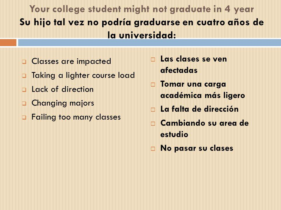 Your college student might not graduate in 4 year Su hijo tal vez no podría graduarse en cuatro años de la universidad: Classes are impacted Taking a