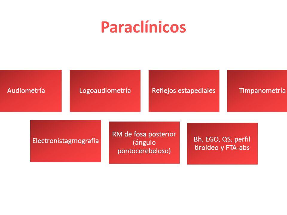 Paraclínicos AudiometríaLogoaudiometría Reflejos estapediales Timpanometría Electronistagmogr afía RM de fosa posterior (ángulo pontocerebeloso) Bh, E