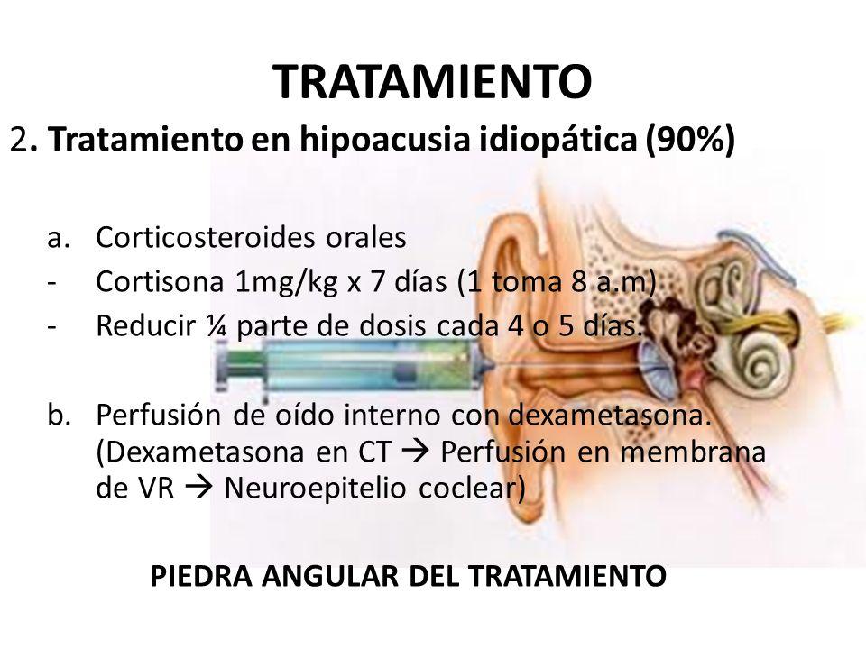 TRATAMIENTO 2. Tratamiento en hipoacusia idiopática (90%) a.Corticosteroides orales -Cortisona 1mg/kg x 7 días (1 toma 8 a.m) -Reducir ¼ parte de dosi