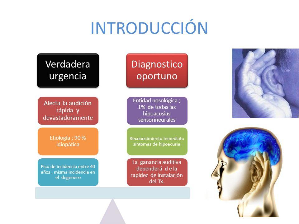INTRODUCCIÓN Verdadera urgencia Diagnosti co oportuno La ganancia auditiva dependerá d e la rapidez de instalación del Tx. Reconocimiento inmediato sí