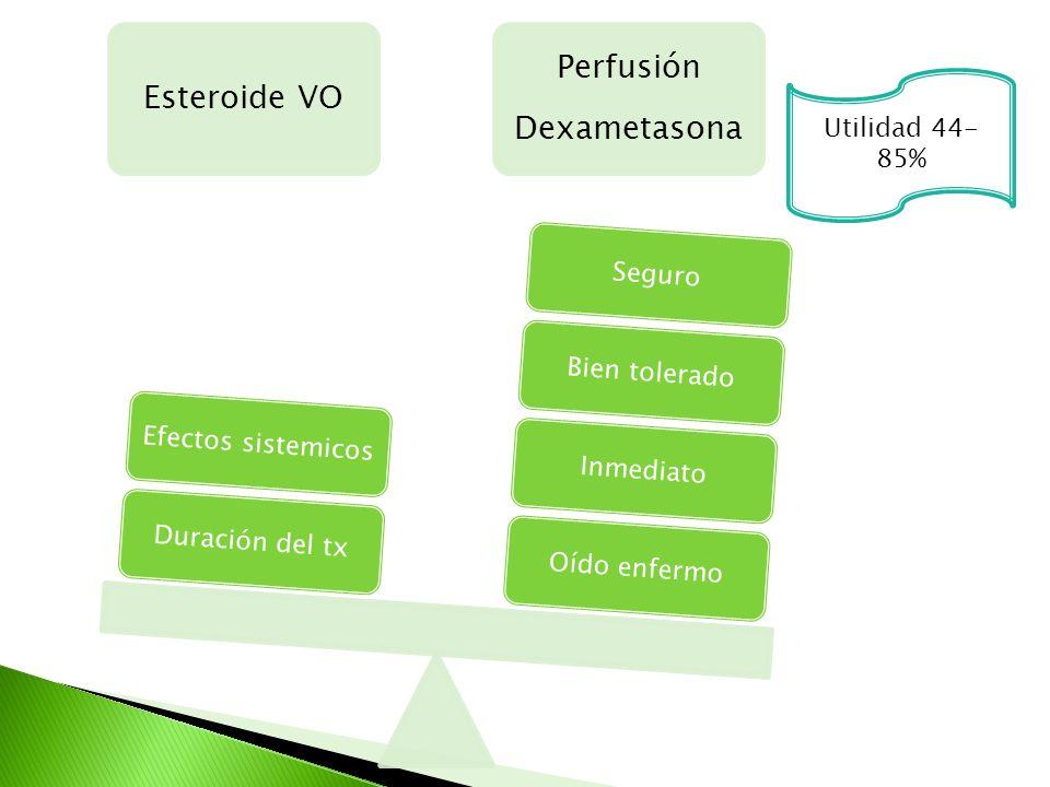 Esteroide VO Perfusión Dexametasona Oído enfermoInmediato Bien toleradoSeguro Duración del txEfectos sistemicos Utilidad 44- 85%