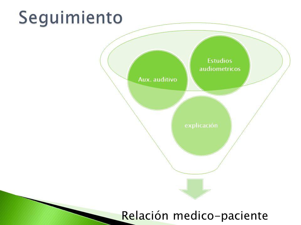 Relación medico-paciente explicaciónAux. auditivo Estudios audiometricos