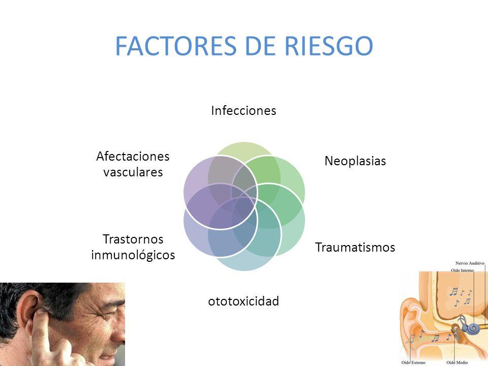 FACTORES DE RIESGO Infecciones Neoplasias Traumatism os ototoxicidad Trastornos inmunológic os Afectaciones vasculares