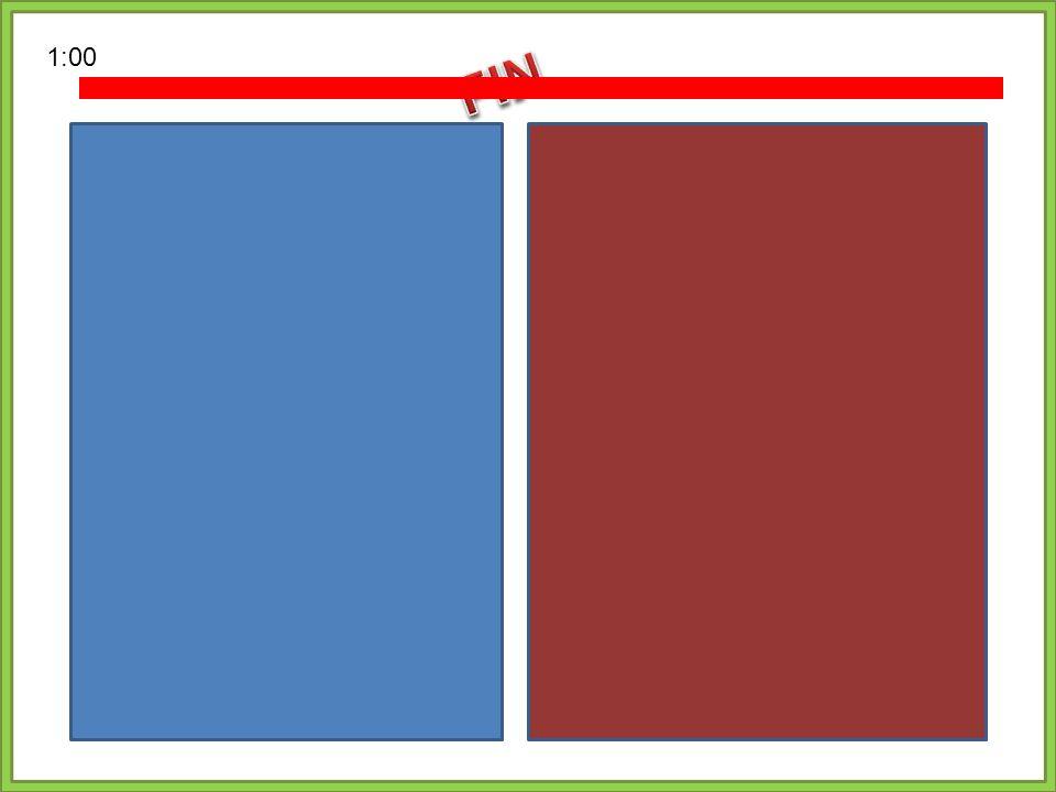1:00 1. 2. 3. 4. 5. 6. 7. 8. abrir vivir subir escribir cubrir asistir definir describir en Venezuela la pintura la basura la ventana la palabra la es