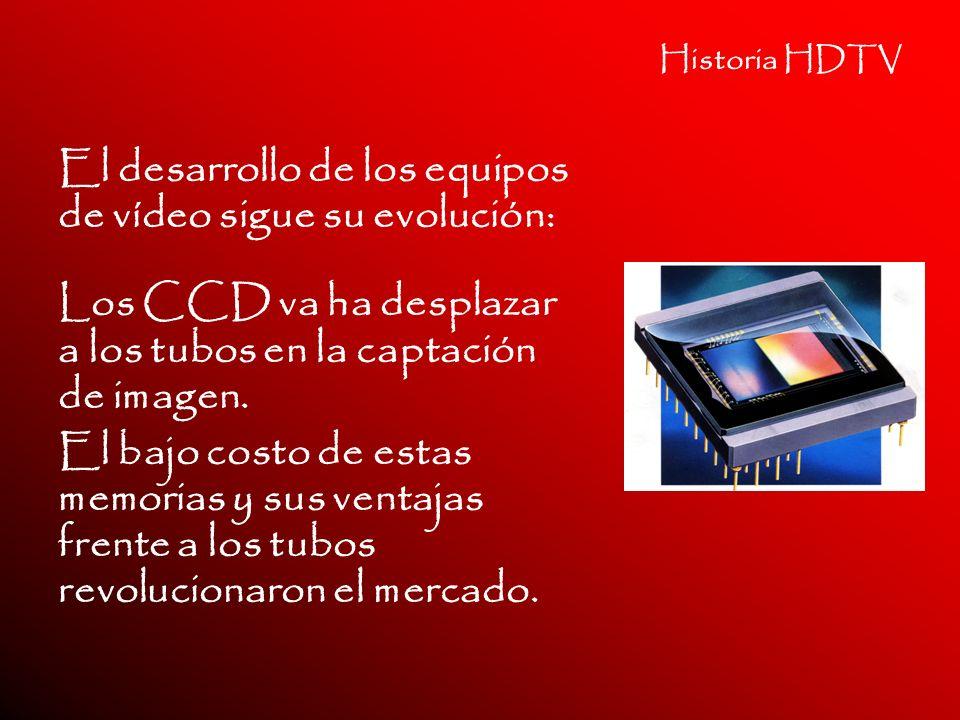 Historia HDTV El desarrollo de los equipos de vídeo sigue su evolución: Los CCD va ha desplazar a los tubos en la captación de imagen. El bajo costo d