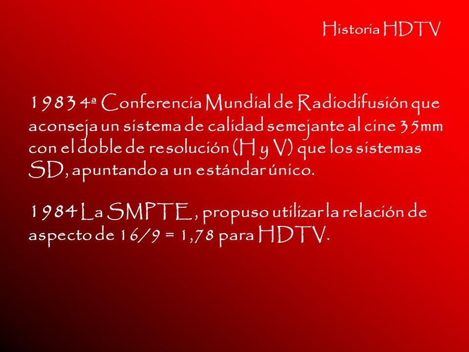 Historia HDTV 1983 4ª Conferencia Mundial de Radiodifusión que aconseja un sistema de calidad semejante al cine 35mm con el doble de resolución (H y V