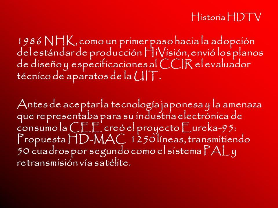 Historia HDTV 1986 NHK, como un primer paso hacia la adopción del estándar de producción HiVisión, envió los planos de diseño y especificaciones al CC