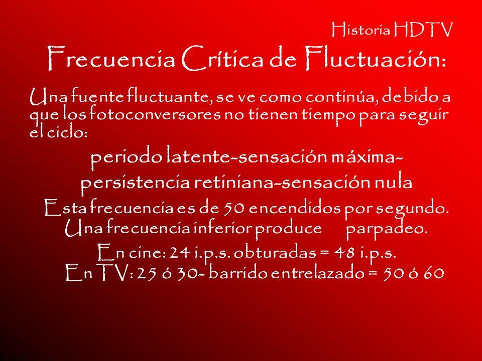 Historia HDTV Frecuencia Crítica de Fluctuación: Una fuente fluctuante, se ve como continúa, debido a que los fotoconversores no tienen tiempo para se