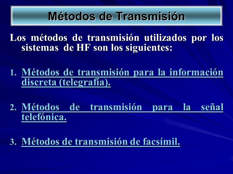 Métodos de Transmisión Los métodos de transmisión utilizados por los sistemas de HF son los siguientes: Métodos de transmisión para la información dis
