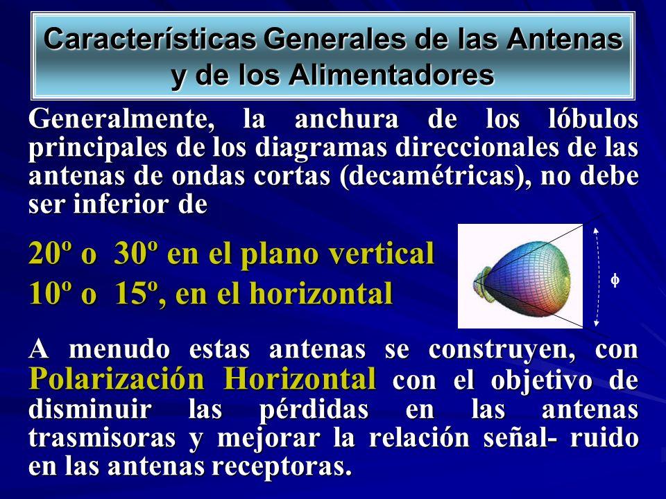 Generalmente, la anchura de los lóbulos principales de los diagramas direccionales de las antenas de ondas cortas (decamétricas), no debe ser inferior
