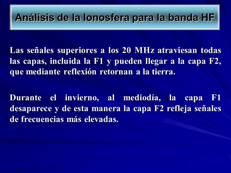 Las señales superiores a los 20 MHz atraviesan todas las capas, incluida la F1 y pueden llegar a la capa F2, que mediante reflexión retornan a la tier