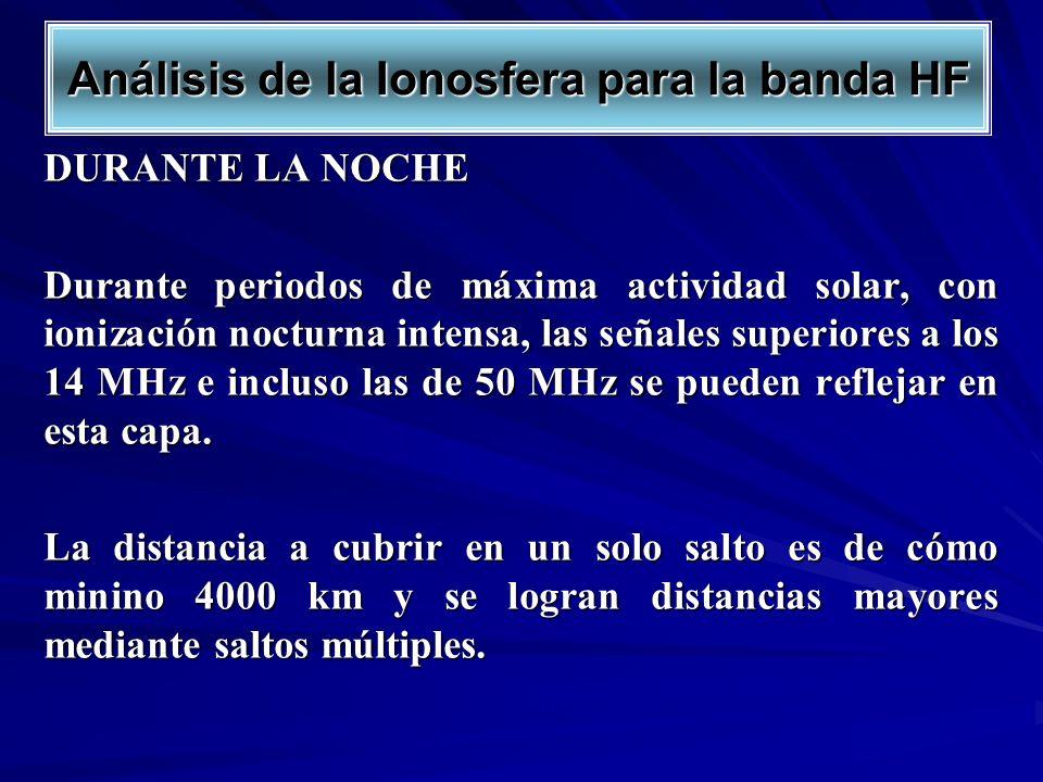 DURANTE LA NOCHE Durante periodos de máxima actividad solar, con ionización nocturna intensa, las señales superiores a los 14 MHz e incluso las de 50