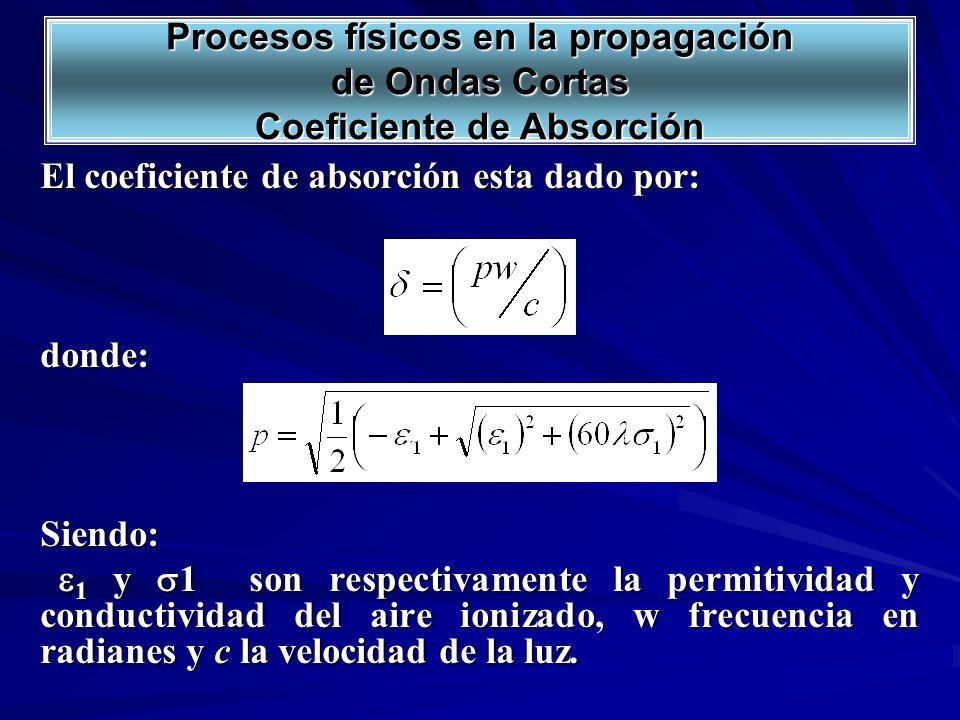 El coeficiente de absorción esta dado por: donde:Siendo: 1 y 1 son respectivamente la permitividad y conductividad del aire ionizado, w frecuencia en