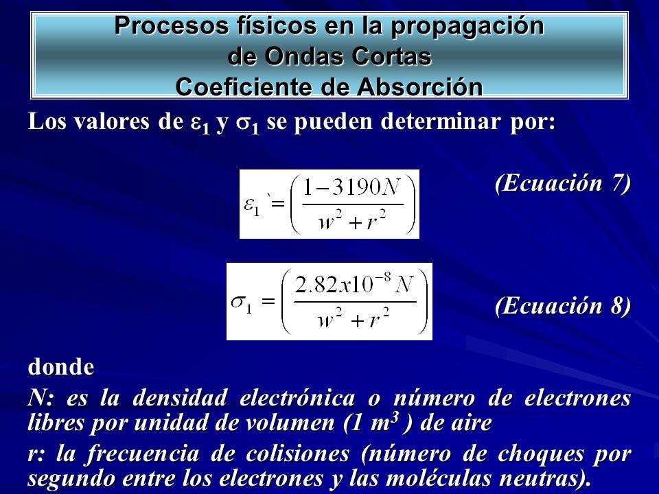 Los valores de 1 y 1 se pueden determinar por: (Ecuación 7) (Ecuación 8) donde N: es la densidad electrónica o número de electrones libres por unidad