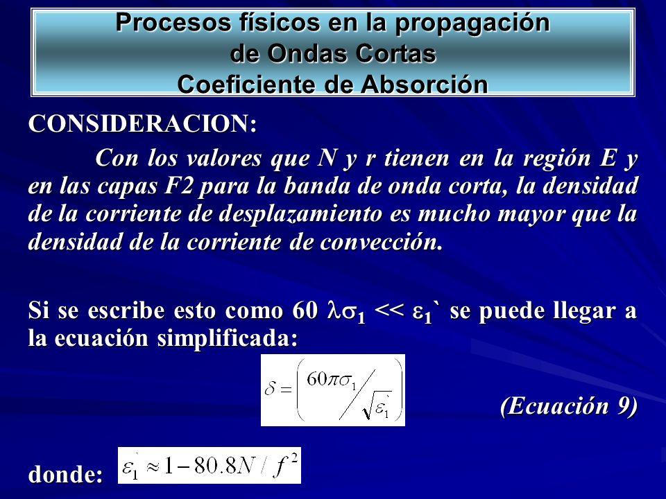 CONSIDERACION: Con los valores que N y r tienen en la región E y en las capas F2 para la banda de onda corta, la densidad de la corriente de desplazam