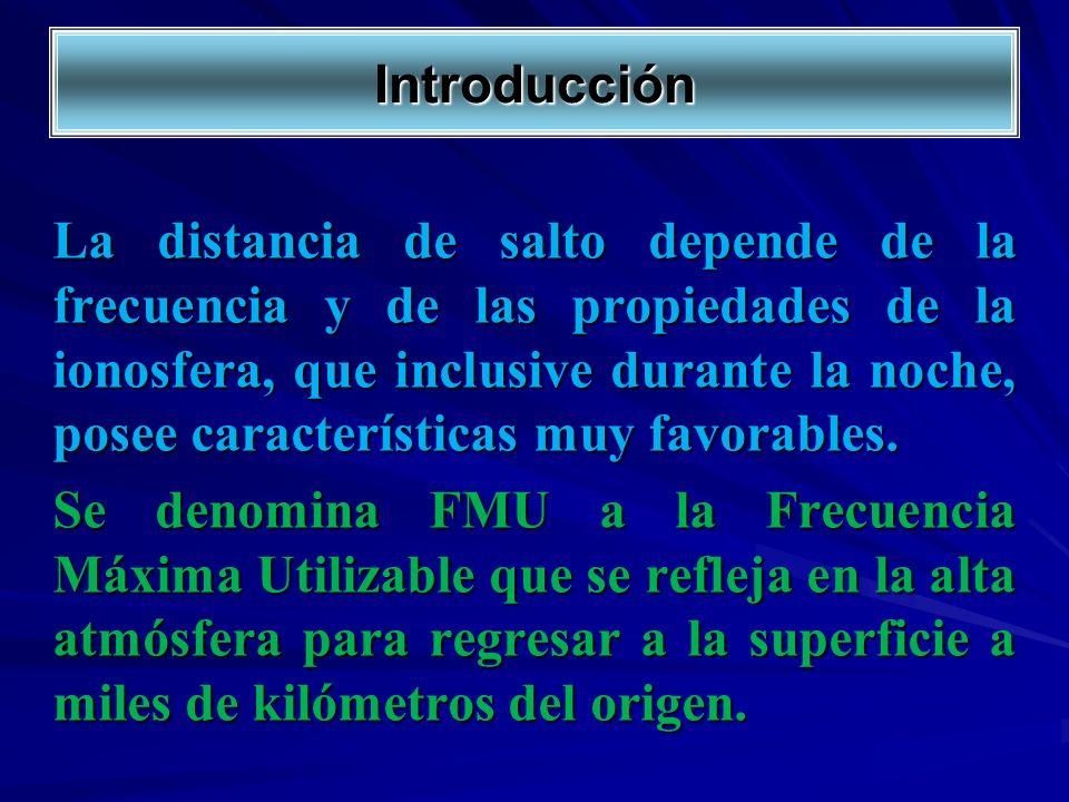 Introducción La distancia de salto depende de la frecuencia y de las propiedades de la ionosfera, que inclusive durante la noche, posee característica