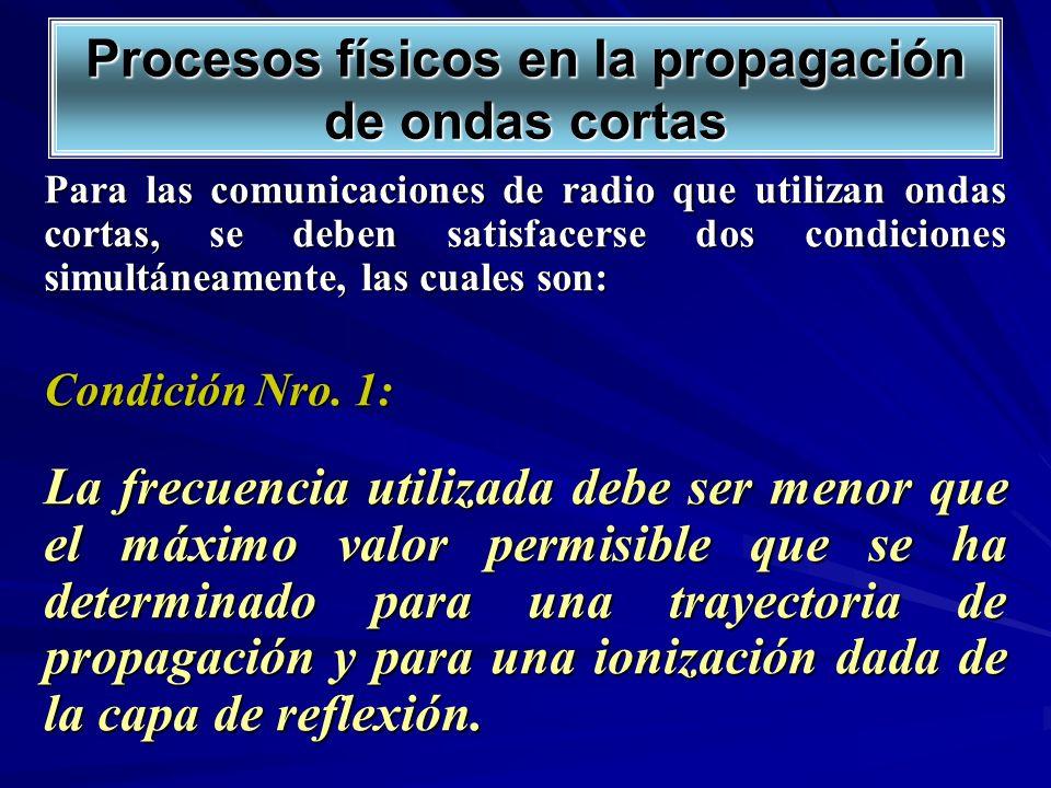 Para las comunicaciones de radio que utilizan ondas cortas, se deben satisfacerse dos condiciones simultáneamente, las cuales son: Condición Nro. 1: L