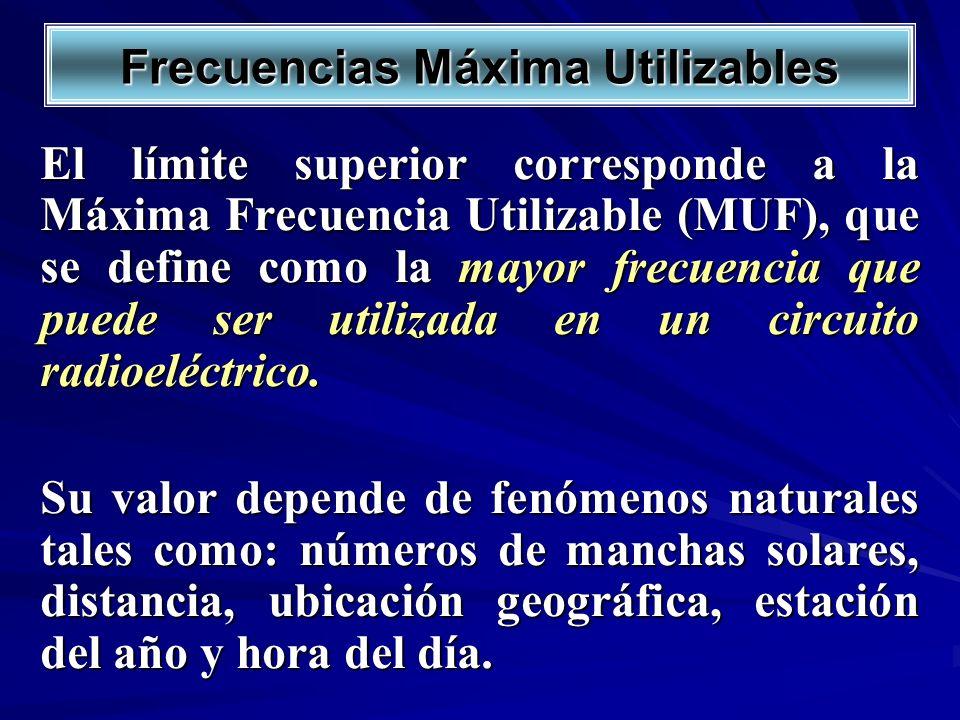 Frecuencias Máxima Utilizables El límite superior corresponde a la Máxima Frecuencia Utilizable (MUF), que se define como la mayor frecuencia que pued