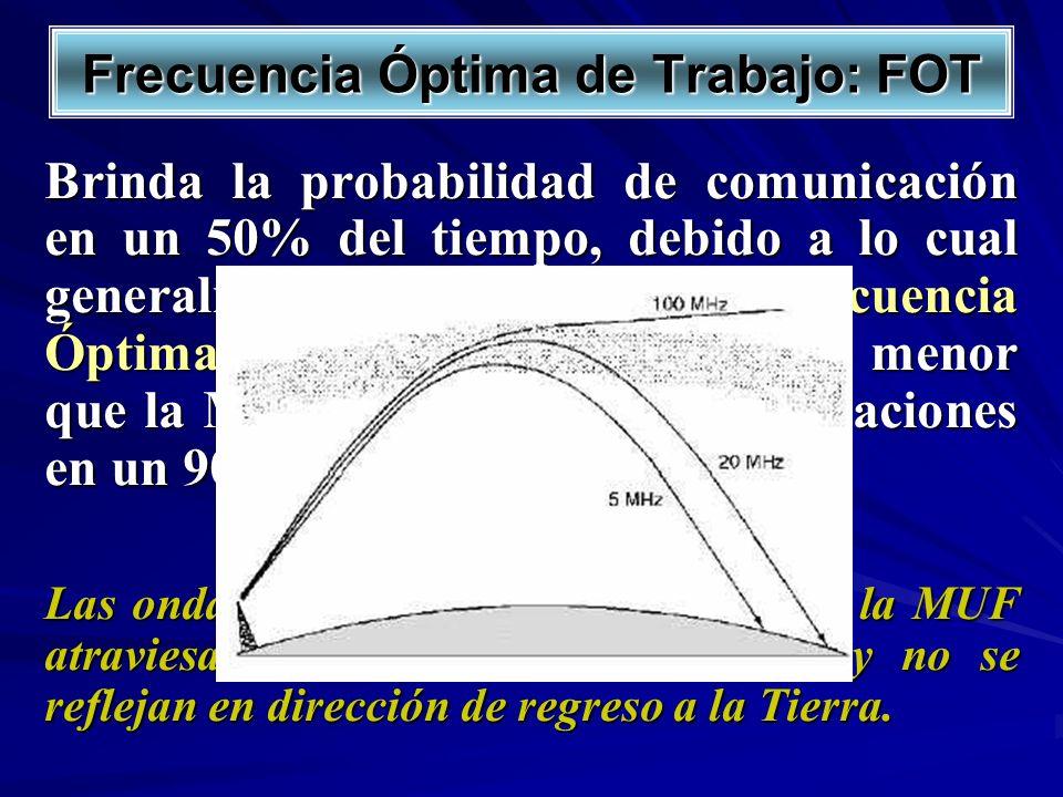 Frecuencia Óptima de Trabajo: FOT Brinda la probabilidad de comunicación en un 50% del tiempo, debido a lo cual generalmente se emplea la Frecuencia Ó