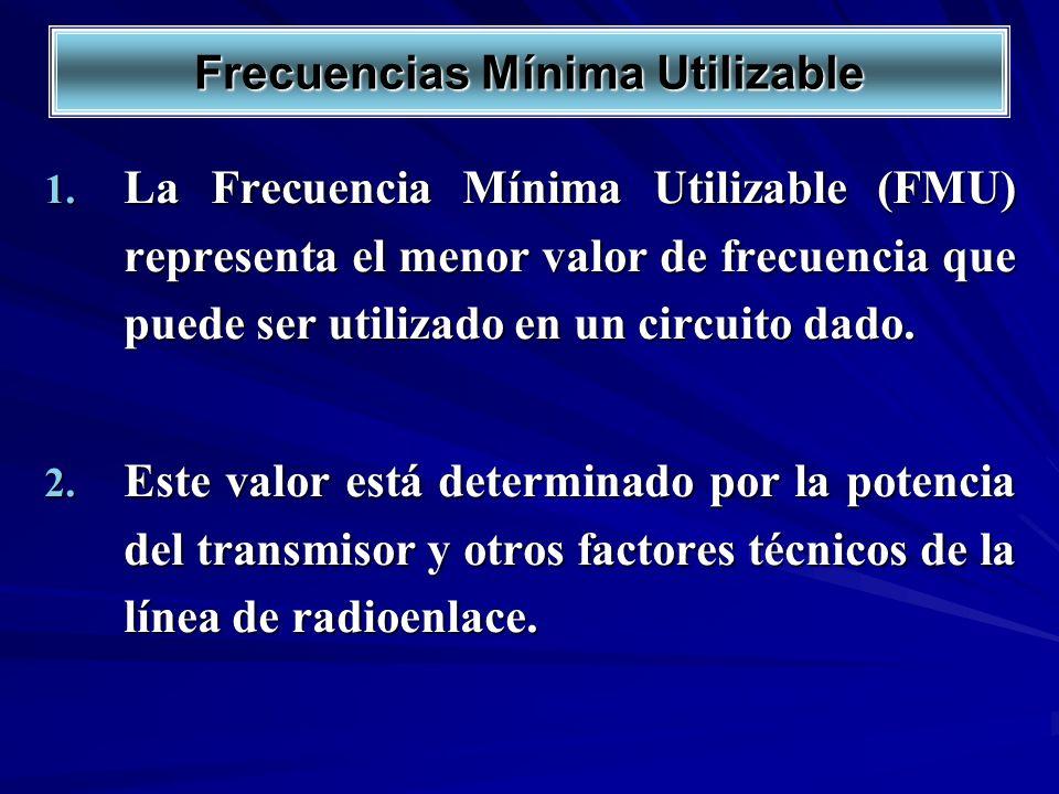 Frecuencias Mínima Utilizable 1. La Frecuencia Mínima Utilizable (FMU) representa el menor valor de frecuencia que puede ser utilizado en un circuito