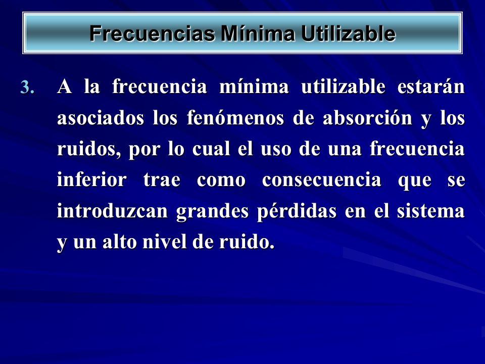 3. A la frecuencia mínima utilizable estarán asociados los fenómenos de absorción y los ruidos, por lo cual el uso de una frecuencia inferior trae com